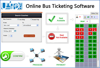 Bus Ticketing Software Development company dhaka Bangladesh