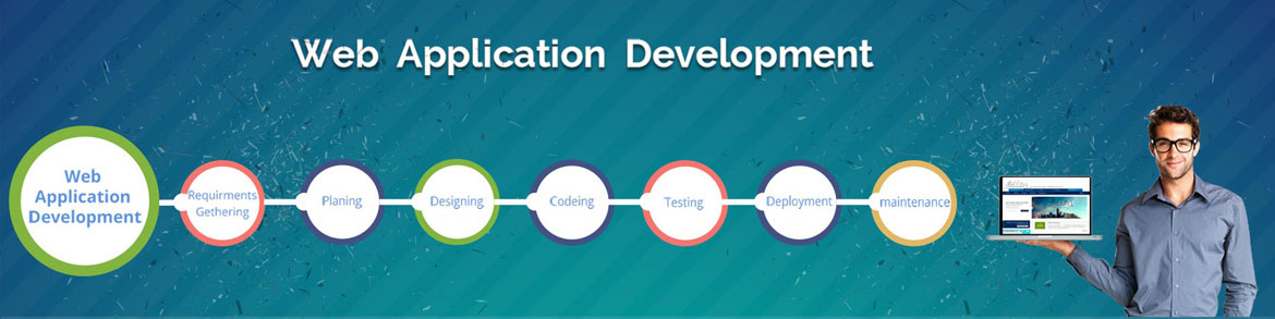 Web Application Development Company in Uttara Dhaka Bangladesh